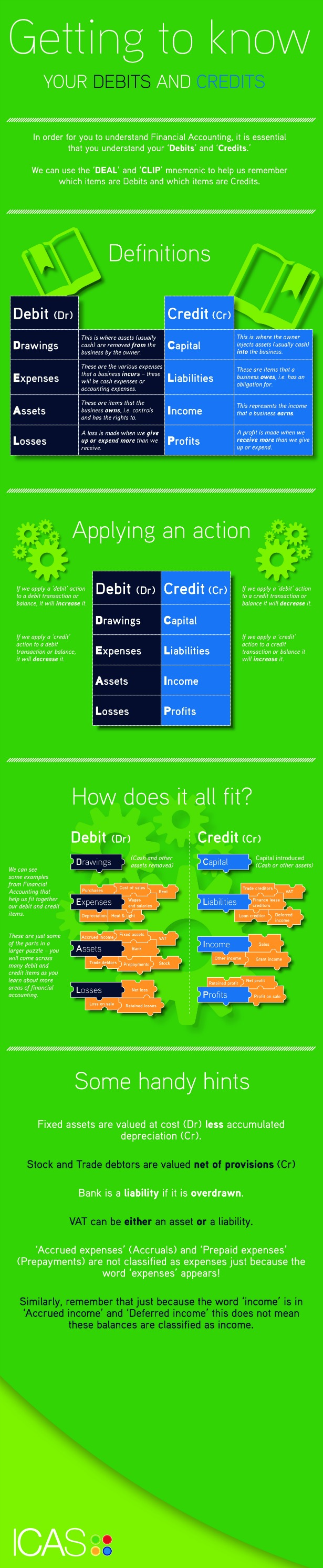 deal clip infographic