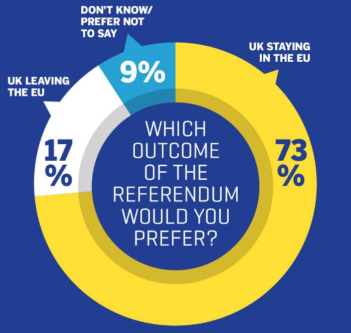 EU Infographic