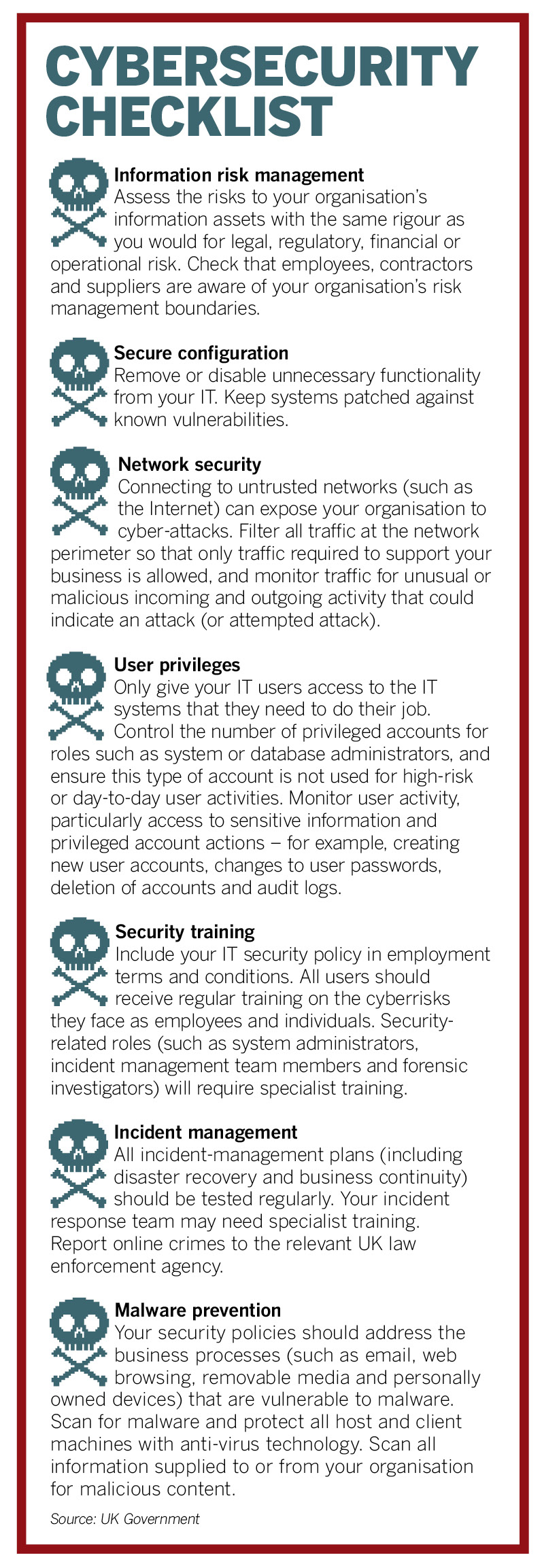 Cyber security checklist