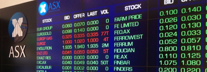 Predictions for Australia's economy | News | CA Today Australia