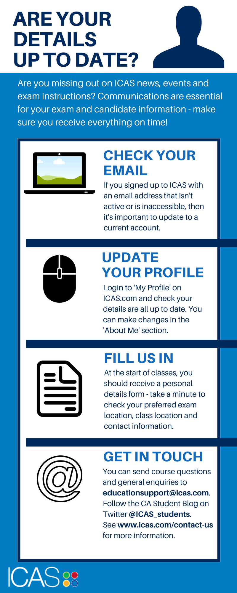 ICAS communications infographic