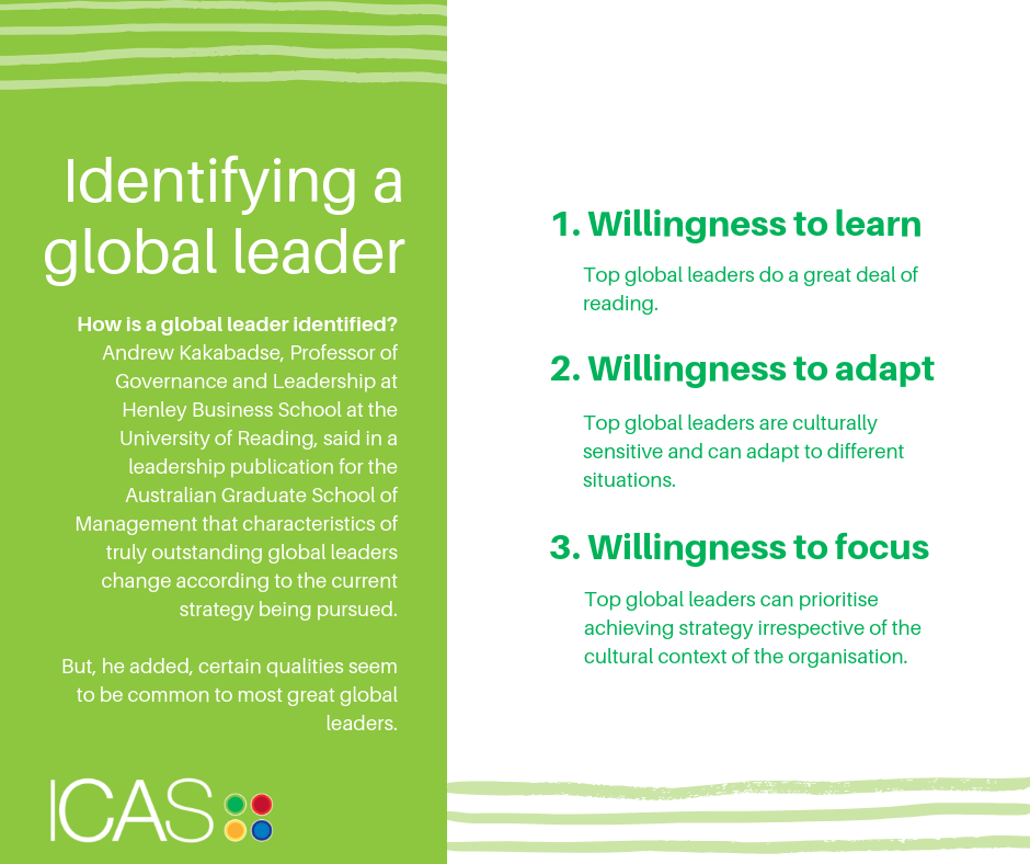 Identifying a global leader