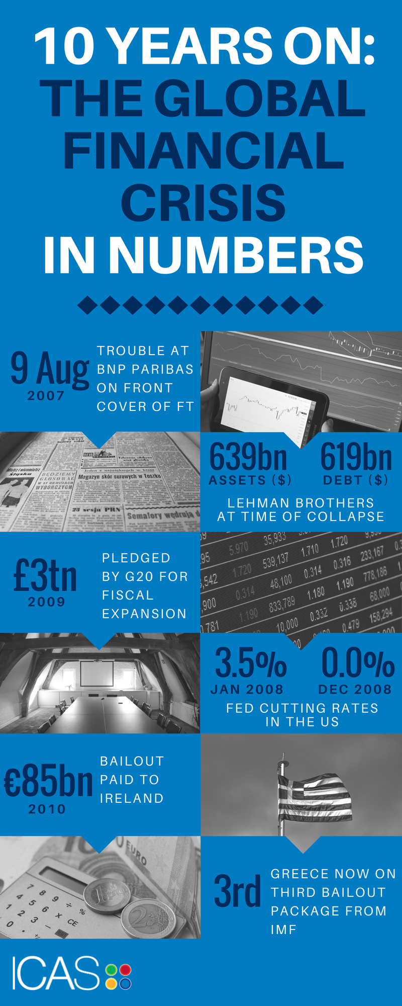 Infographic: GFC in numbers